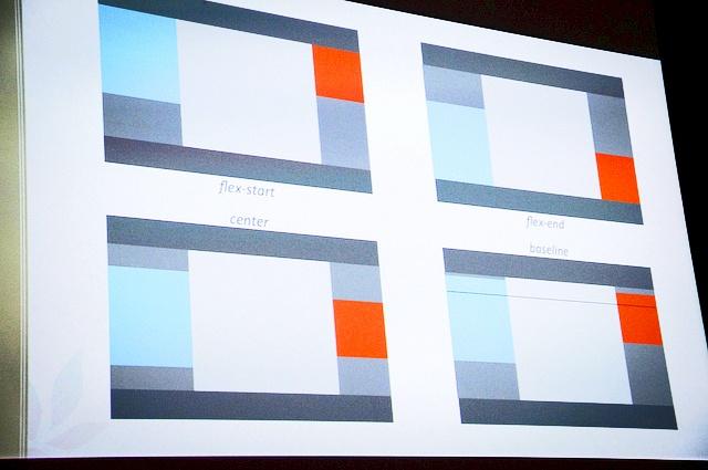 CSS3 retículas programación web