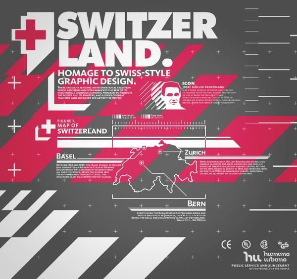 Diseño y Maquetación Escuela Suiza